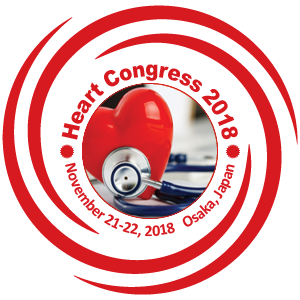 2nd Global Heart Congress